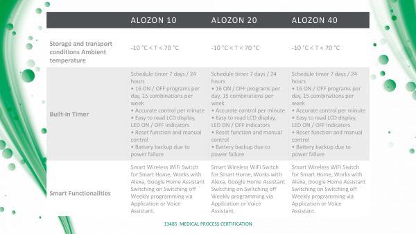 NLR_ALOZON_UVC_ENG_Page_17