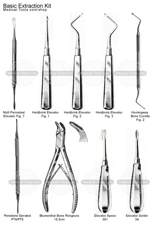 Basic Extraction Kit Dental Instruments Medical Tools Shop