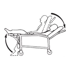 Invacare Clinical Recliner Geri Chair Deck Images Three Position Uni 0 No Reviews Yet Pinit