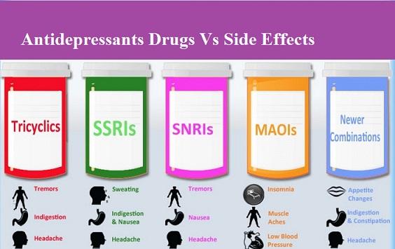 Antidepressants Drugs Vs Side Effects - Medical eStudy