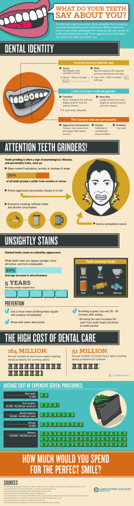 dental-care-infographic