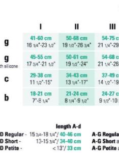Fitting chart for juzo stockings also medical online rh medicalstockingsonline