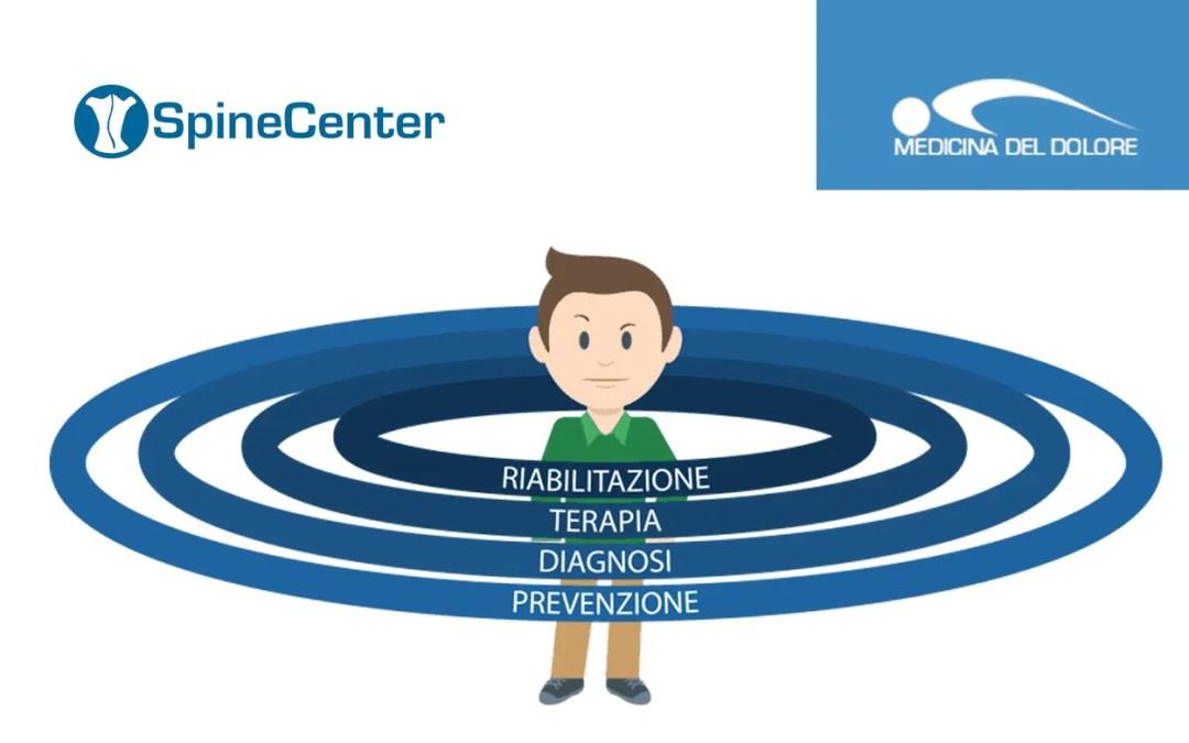 Programma clinico dello Spine Center