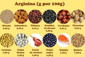 Alimentos-ricos-en-arginina