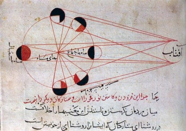 An illustration from al-Biruni's astronomical works, explains the different phases of the moon