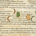 The Moon in the Middle Ages
