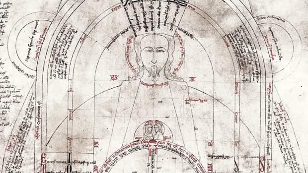 Opicinus de Canistris - his depiction of Jesus Christ