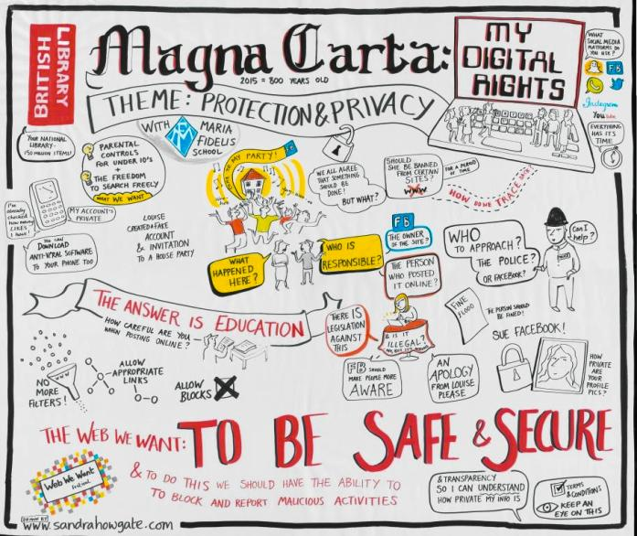 """""""Visual minutes"""" by Sandra Howgate, created for Magna Carta: My Digital Rights with the help of Year 9 girls from Maria Fidelis School at the Web We Want Festival, hosted by the Southbank Centre -- Photo courtesy British Library"""