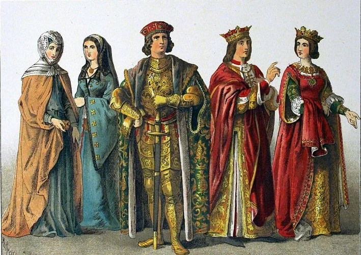 Textile Consumption In Late Medieval Castile The Social