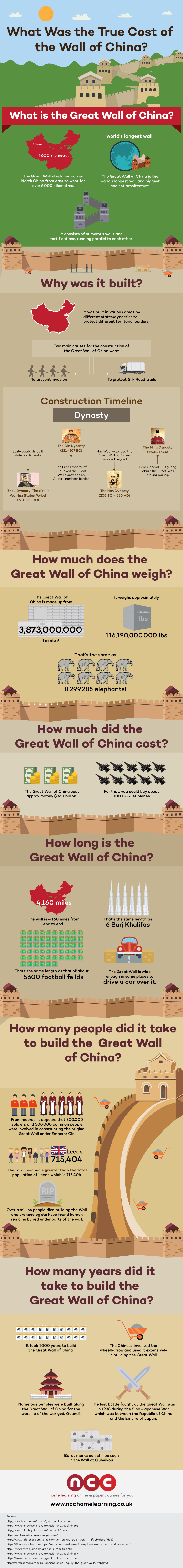 How Much Did It Cost to Build the Great Wall of China  Medievalistsnet