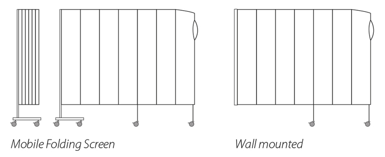 Mobile Folding Medical Privacy Screens With Castors
