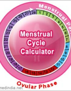 also period menstrual cycle calculator rh medindia