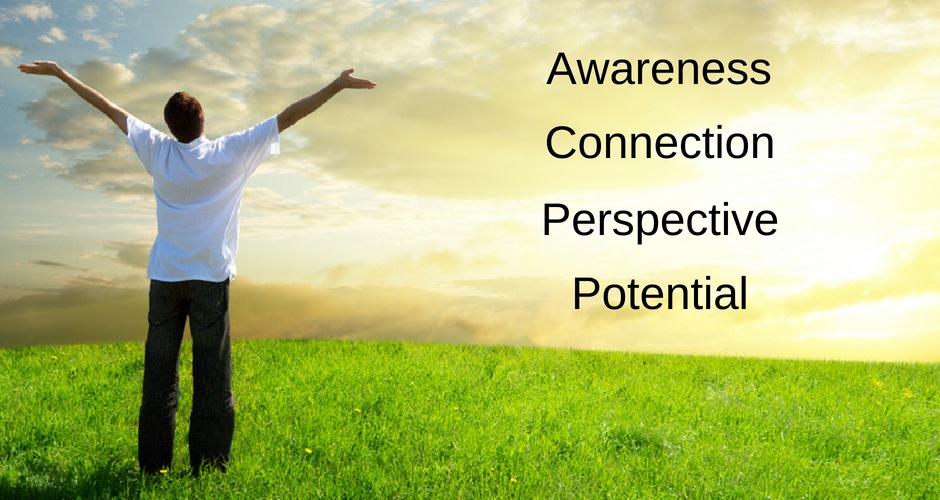 Awareness (3)