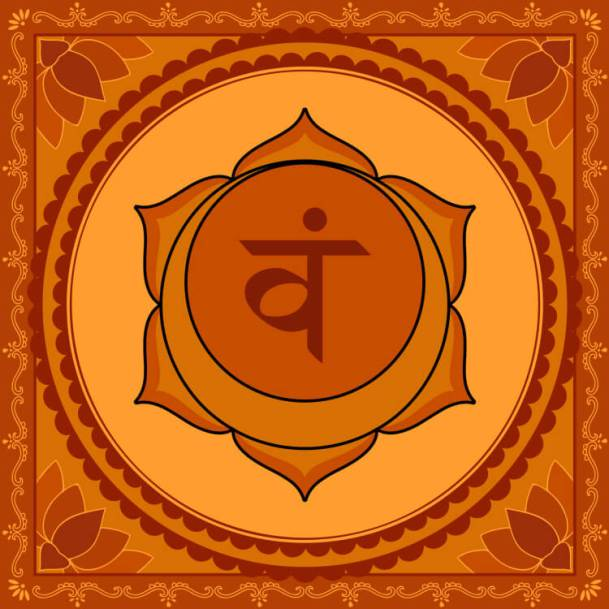 chakra_Swadhisthana
