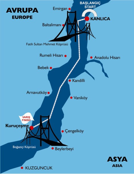 Bosphorus Swim Route