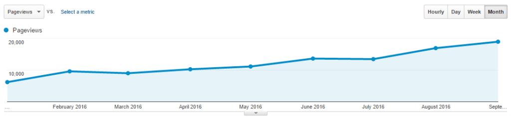2016-analytics