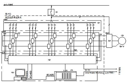 VFD in 300MW Generator Unit,Variable Frequency Drive,China