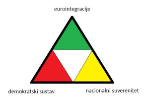 HDZ - European People's Party (EPP)