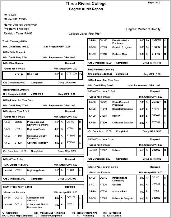 Sample Degree Audit Evaluation Report