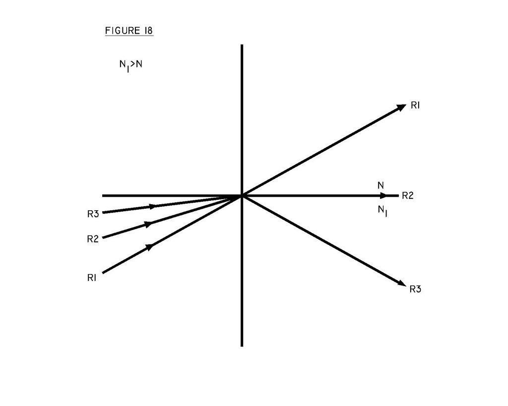 The Critical Angle