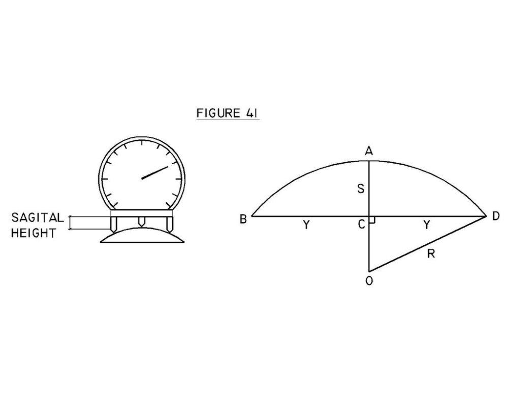 medium resolution of lens clock lens gauge geneva lens measure figure 41