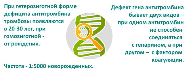 antitrombin-iii