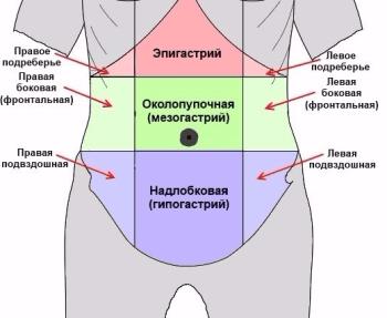 epigastriy