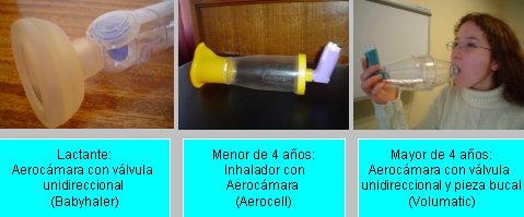 Novedades en el asma tratamiento  Medwave
