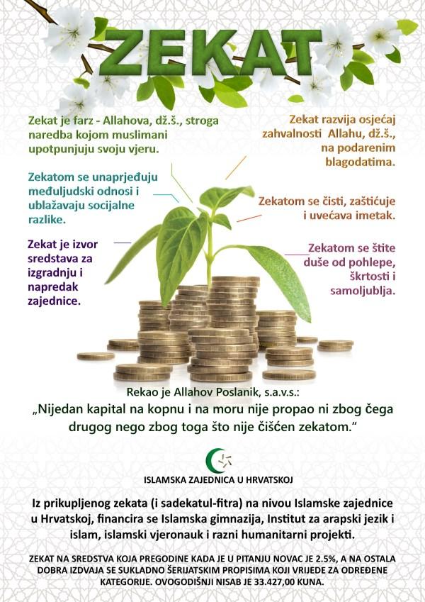 Zekat -naša najbolja investicija
