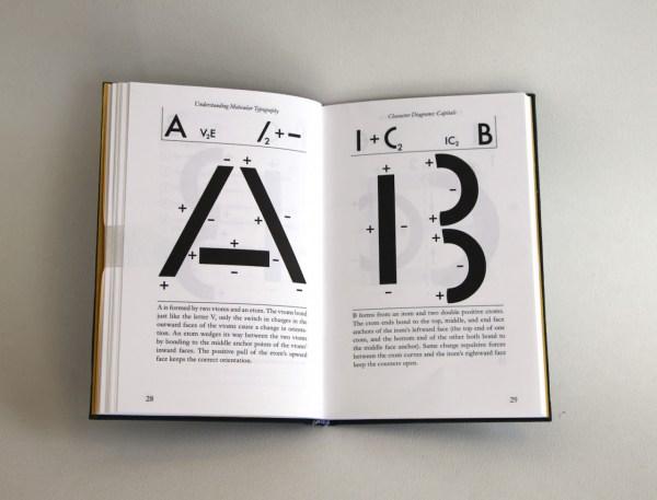Understanding Molecular Typography by H.F. Henderson.