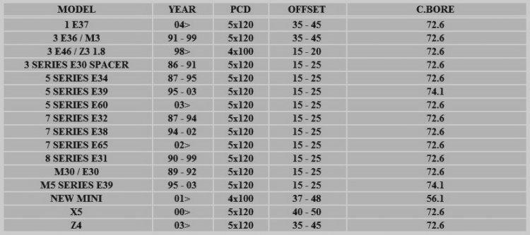 List of alloys