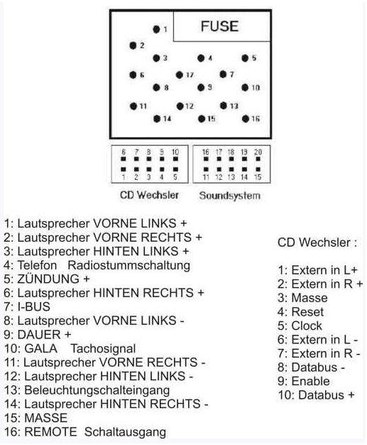 2002 bmw e46 radio wiring diagram dyna 2000i ignition stereo harness blog databmw e36 block