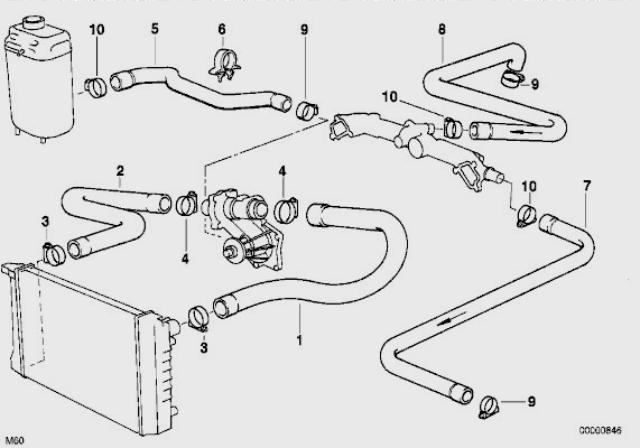 Timm's BMW E38 Common Problems