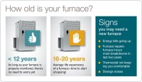 Furnace Replacement | Is it Time to Replace Your Furnace ...