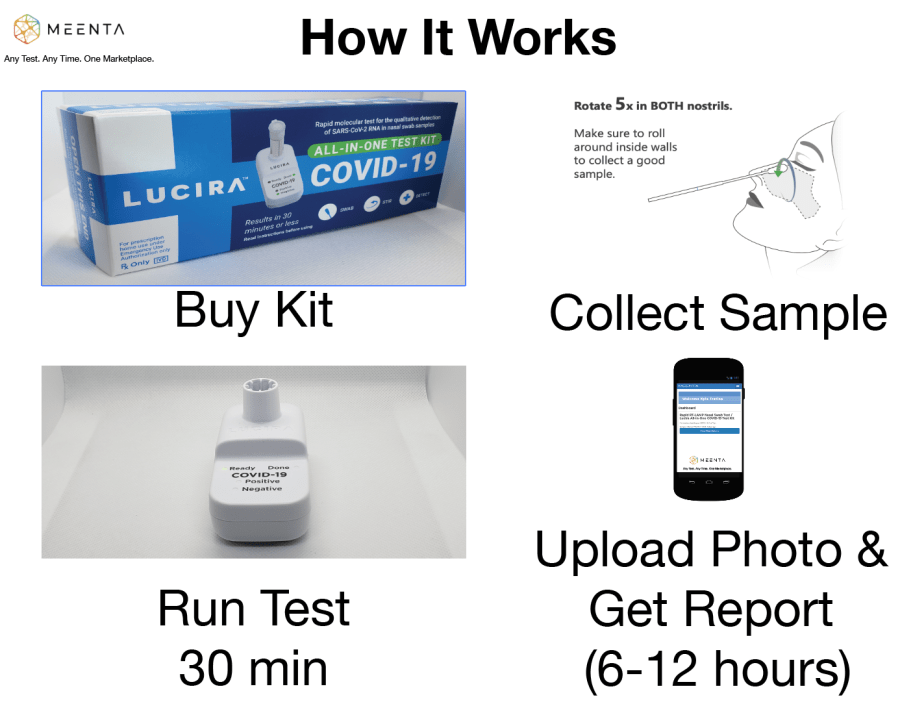Lucira All In One How It Works 2021-08-22