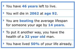 John's Predicted Lifespan