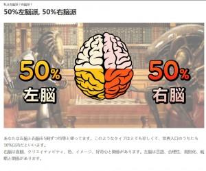 左脳右脳テスト