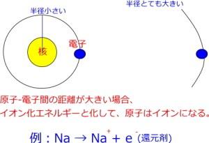 還元剤とイオン化エネルギー
