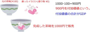 茶碗の名団