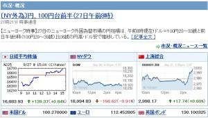 株価上がる