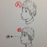 絵の上達訓練