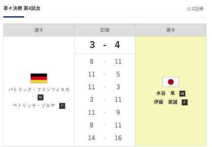 ドイツと日本