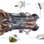 Aerospace Component2