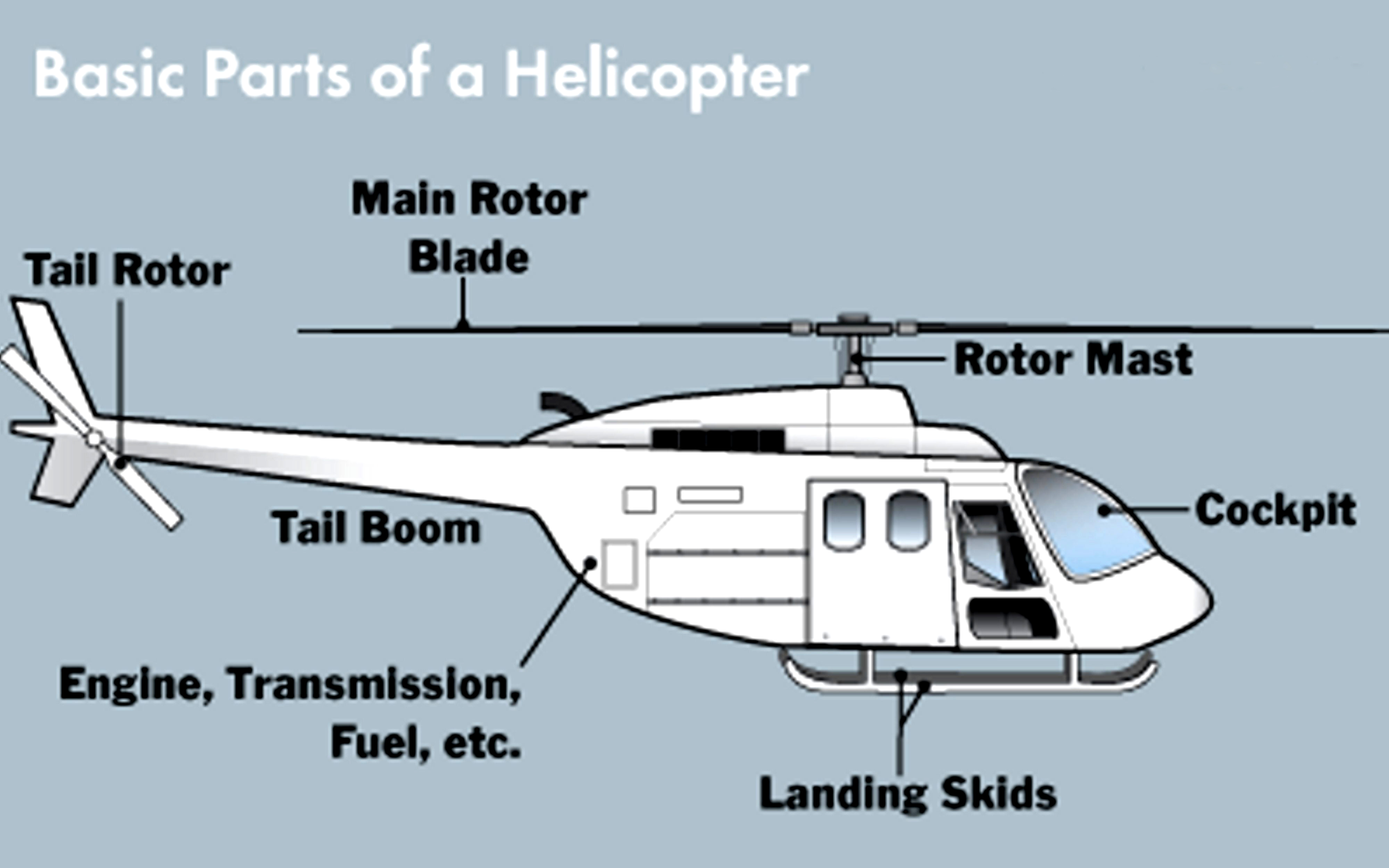 Helicopter Basic Parts Mega