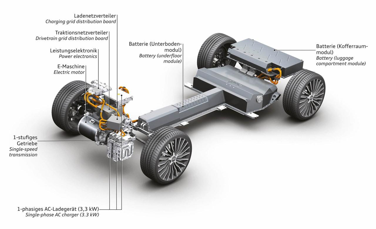 Poertrain Electric on Audi Driveline Diagram