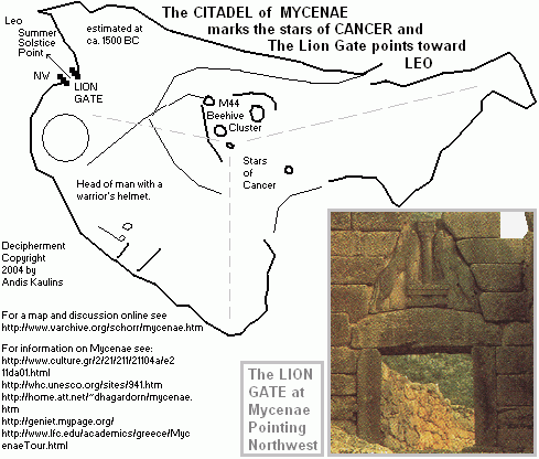 Mycenae Citadel Lion Gate Cancer Leo