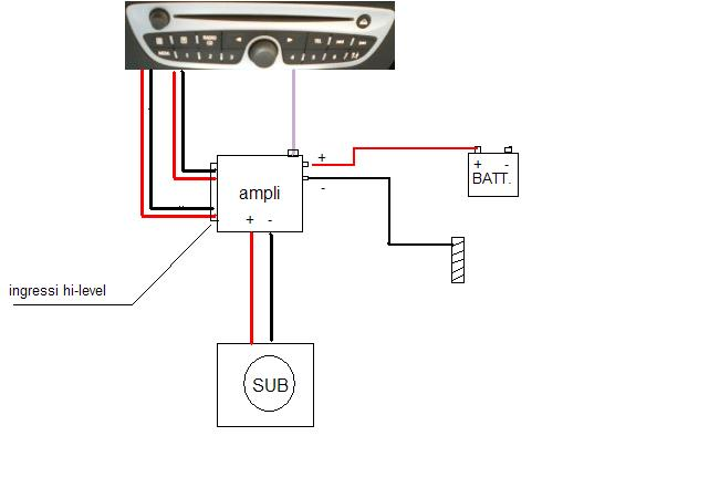 Schema Impianto Elettrico Renault Scenic: Schema elettrico