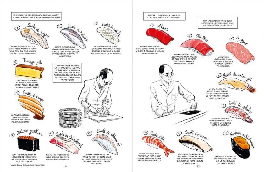 Franckie Alarcon sushi