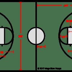 High School Basketball Court Diagram The Human Skeleton Fill In Blanks Sizes Regulation Specs