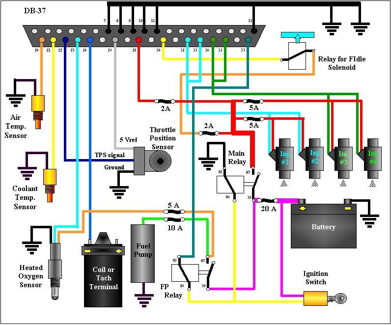 edis 4 wiring diagram bird unlabeled ms1 v2 2 db37